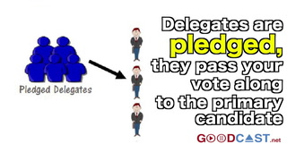 Delegates vs Superdelegates